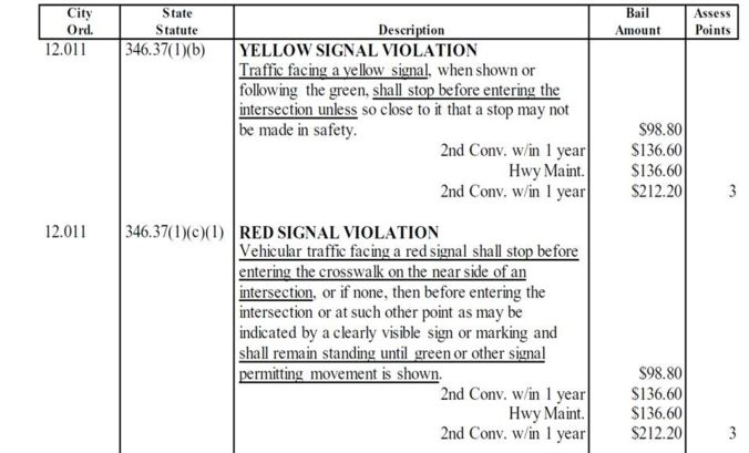 red and yellow violation