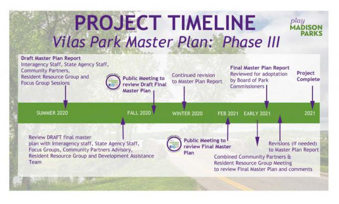 graphic showing project schedule for Phase III of master plan project