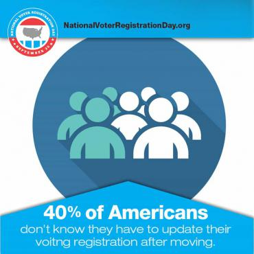 40% of Americans don't realize they need to re-register to vote if they have moved.