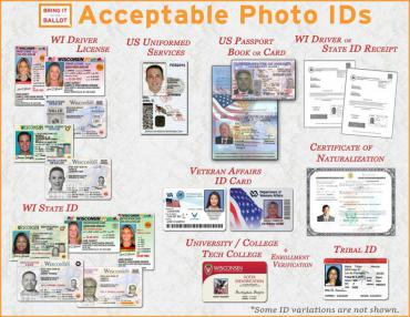 Graphic showing some of the acceptable forms of photo ID for voting in Wisconsin
