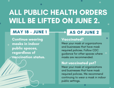All public health orders will be lifted on June 2. MAY 18 - JUNE 1 Continue wearing masks in indoor public spaces, regardless of vaccination status.  as of june 2 Vaccinated? Wear your mask at organizations and businesses that have mask required policies. Follow CDC guidance for other spaces where masks are recommended.  Not vaccinated yet? Wear your mask at organizations and businesses that have mask required policies. We recommend continuing to wear a mask in indoor public settings. e 2
