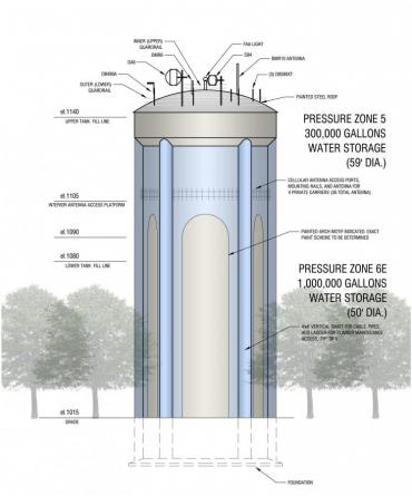 New Lake View Water Tower design