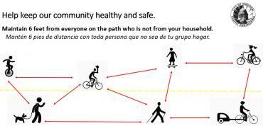 Ayude a mantener nuestra comunidad sana y segura. Manténgase a 6 pies de distancia de cualquier persona que no viva en su mismo hogar.