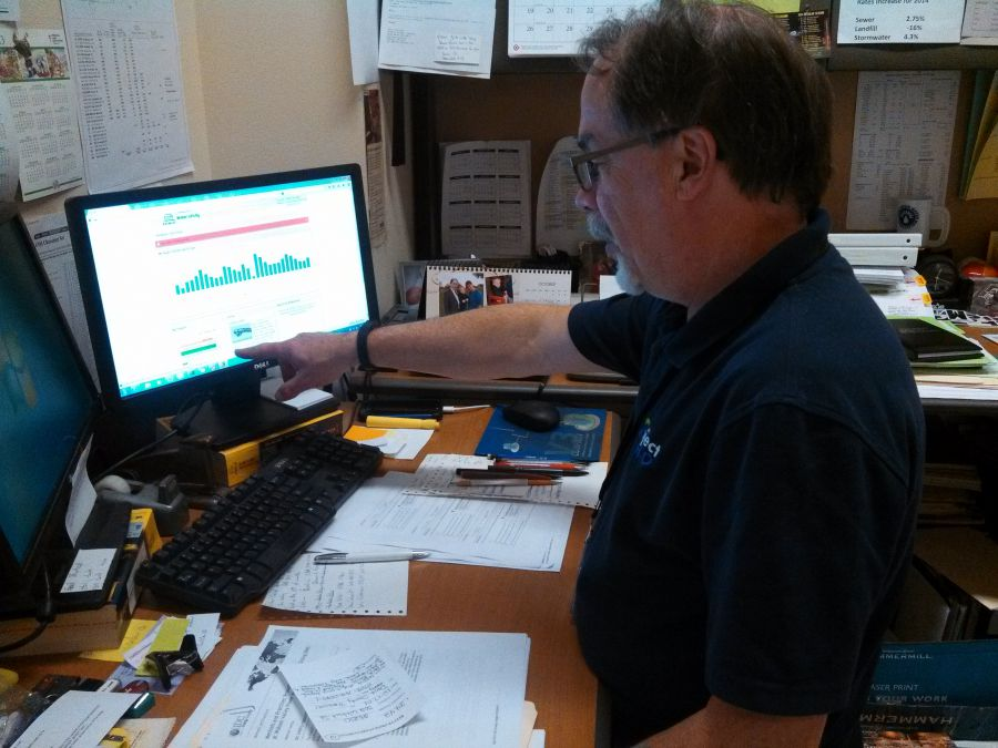 Robin Piper looks at usage data chart